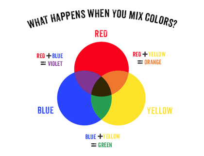 What Happens When You Mix Colors