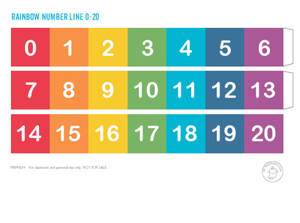Universal image within printable number line 1-20