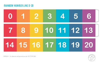 Enterprising image in printable number line 1-20