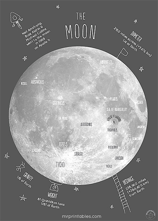 photograph relating to Printable Posters known as Map of the Moon Poster - Mr Printables
